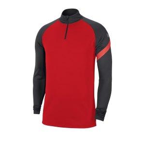 nike-academy-pro-sweatshirt-kids-f657-bv6942-teamsport.png